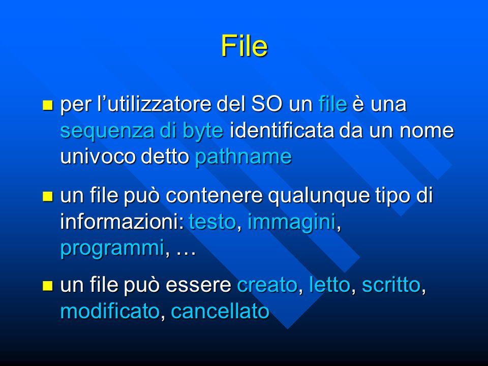 File per l'utilizzatore del SO un file è una sequenza di byte identificata da un nome univoco detto pathname per l'utilizzatore del SO un file è una sequenza di byte identificata da un nome univoco detto pathname un file può contenere qualunque tipo di informazioni: testo, immagini, programmi, … un file può contenere qualunque tipo di informazioni: testo, immagini, programmi, … un file può essere creato, letto, scritto, modificato, cancellato un file può essere creato, letto, scritto, modificato, cancellato