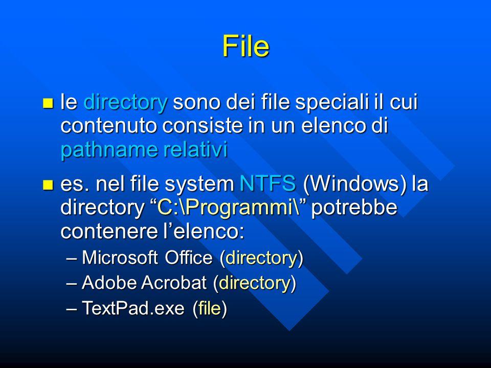 File le directory sono dei file speciali il cui contenuto consiste in un elenco di pathname relativi le directory sono dei file speciali il cui contenuto consiste in un elenco di pathname relativi es.