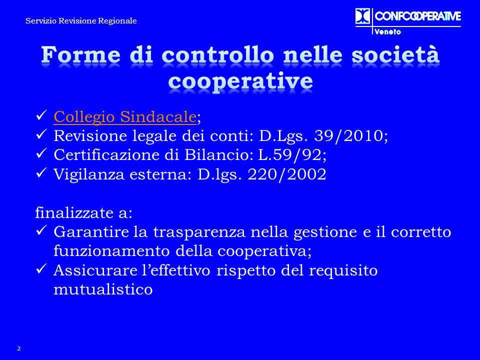 Collegio Sindacale; Collegio Sindacale Revisione legale dei conti: D.Lgs. 39/2010; Certificazione di Bilancio: L.59/92; Vigilanza esterna: D.lgs. 220/