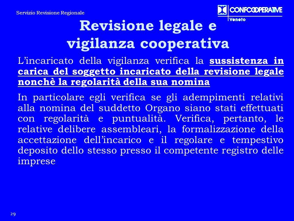L'incaricato della vigilanza verifica la sussistenza in carica del soggetto incaricato della revisione legale nonchè la regolarità della sua nomina In