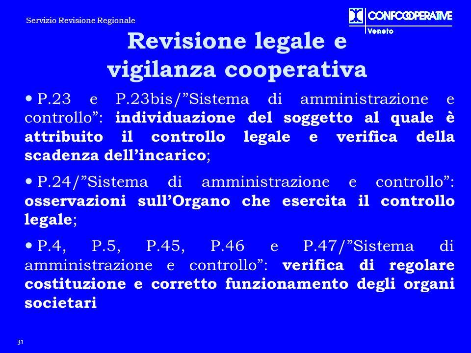 """P.23 e P.23bis/""""Sistema di amministrazione e controllo"""": individuazione del soggetto al quale è attribuito il controllo legale e verifica della scaden"""