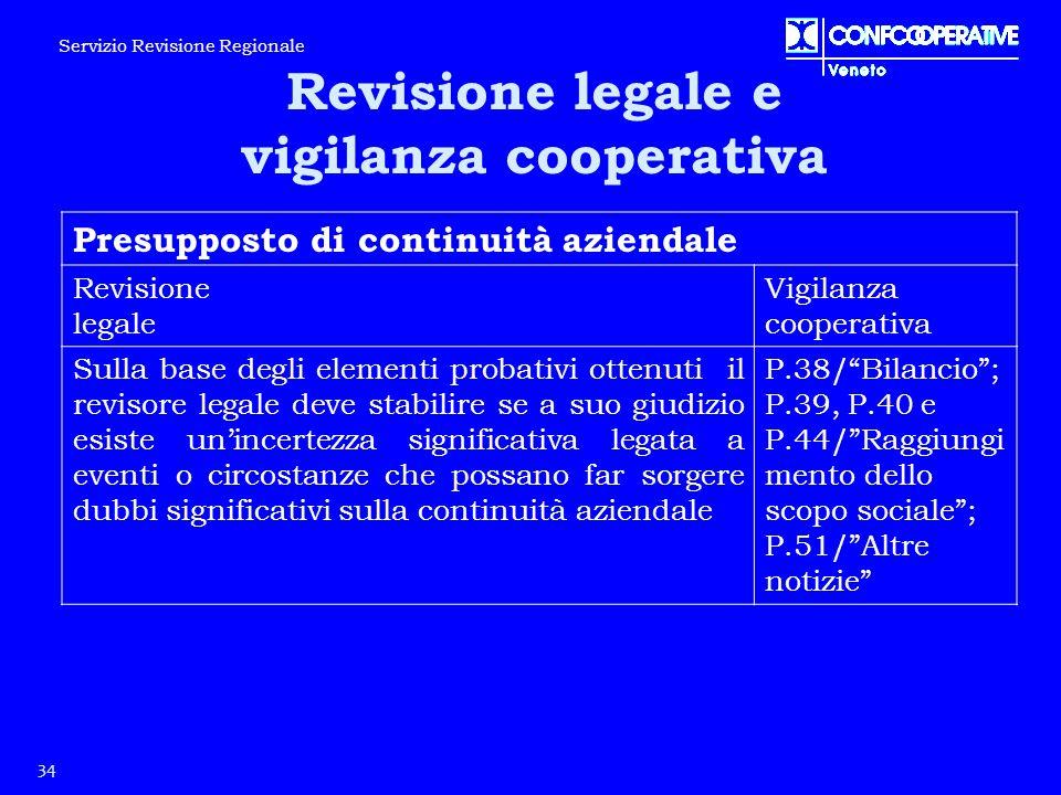 34 Servizio Revisione Regionale Revisione legale e vigilanza cooperativa Presupposto di continuità aziendale Revisione legale Vigilanza cooperativa Su