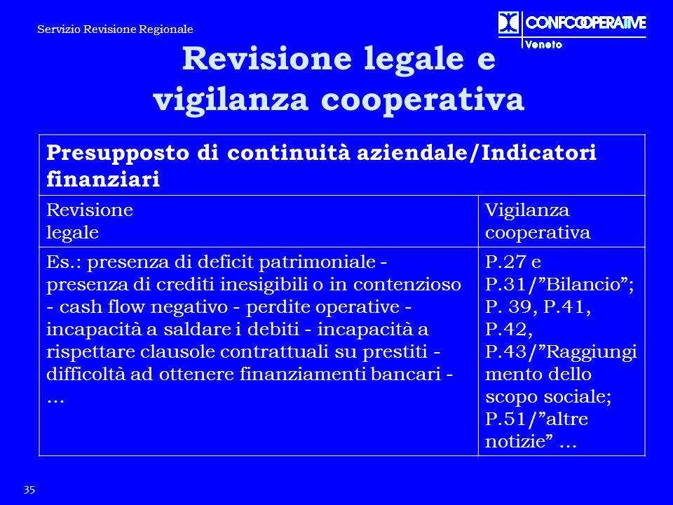 35 Servizio Revisione Regionale Revisione legale e vigilanza cooperativa Presupposto di continuità aziendale/Indicatori finanziari Revisione legale Vi