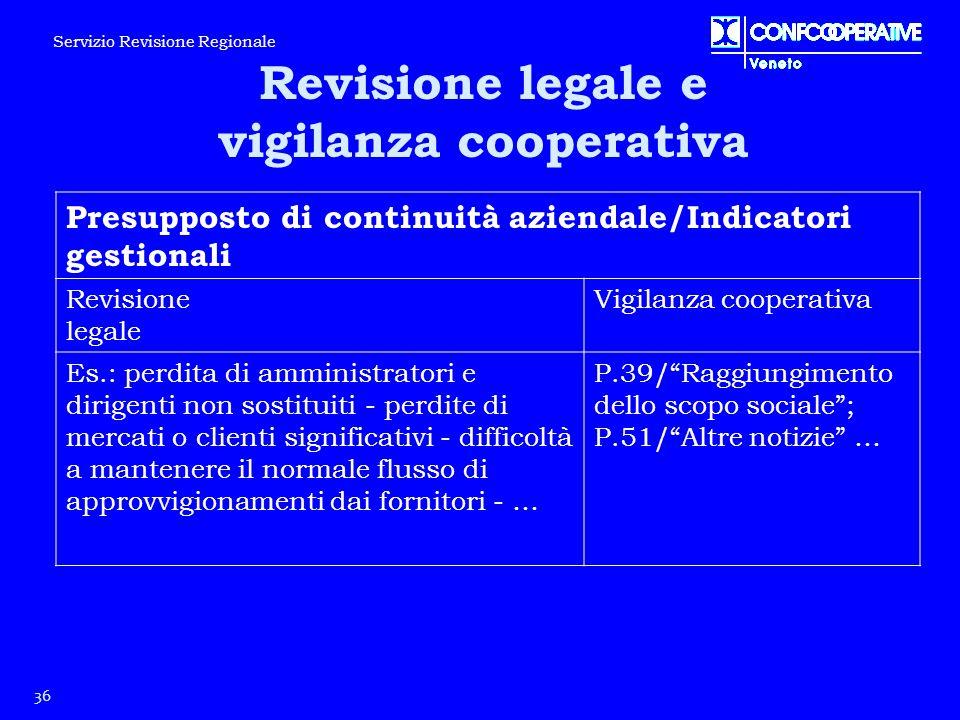 36 Servizio Revisione Regionale Revisione legale e vigilanza cooperativa Presupposto di continuità aziendale/Indicatori gestionali Revisione legale Vi
