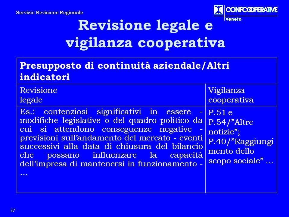 37 Servizio Revisione Regionale Revisione legale e vigilanza cooperativa Presupposto di continuità aziendale/Altri indicatori Revisione legale Vigilan