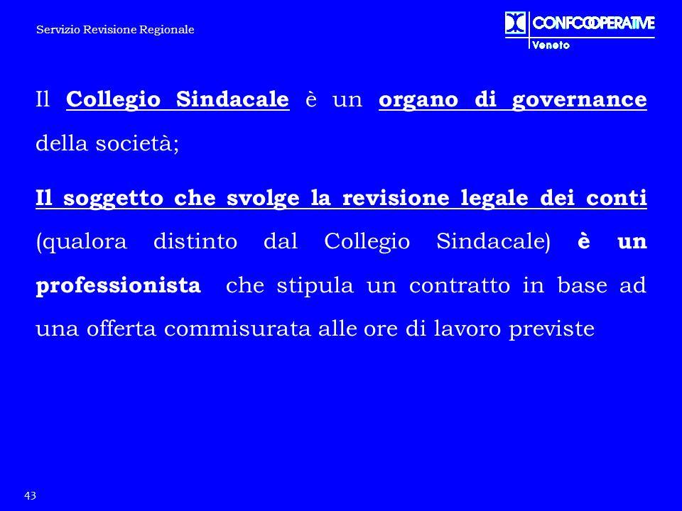 Il Collegio Sindacale è un organo di governance della società; Il soggetto che svolge la revisione legale dei conti (qualora distinto dal Collegio Sin
