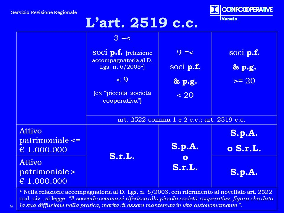 """L'art. 2519 c.c. 3 =< soci p.f. [relazione accompagnatoria al D. Lgs. n. 6/2003*] < 9 (ex """"piccola società cooperativa"""") 9 =< soci p.f. & p.g. < 20 so"""
