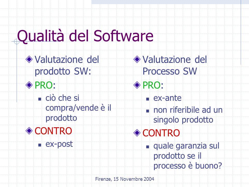 Firenze, 15 Novembre 2004 Qualità del Software Valutazione del prodotto SW: PRO: ciò che si compra/vende è il prodotto CONTRO ex-post Valutazione del Processo SW PRO: ex-ante non riferibile ad un singolo prodotto CONTRO quale garanzia sul prodotto se il processo è buono