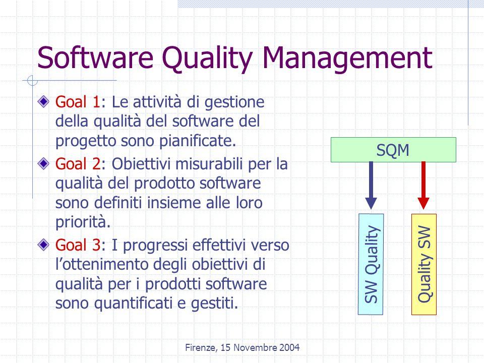 Firenze, 15 Novembre 2004 Software Quality Management Goal 1: Le attività di gestione della qualità del software del progetto sono pianificate. Goal 2