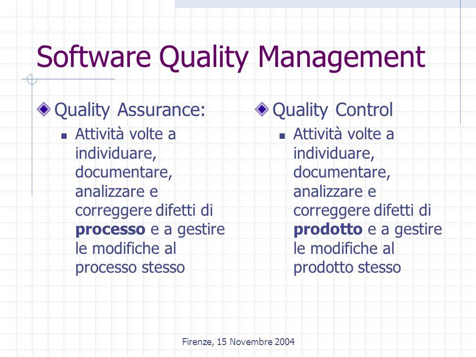Firenze, 15 Novembre 2004 Software Quality Management Quality Assurance: Attività volte a individuare, documentare, analizzare e correggere difetti di