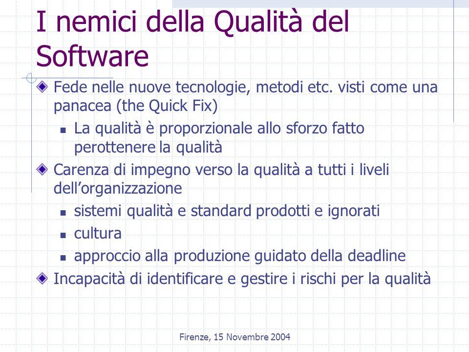Firenze, 15 Novembre 2004 I nemici della Qualità del Software Fede nelle nuove tecnologie, metodi etc. visti come una panacea (the Quick Fix) La quali