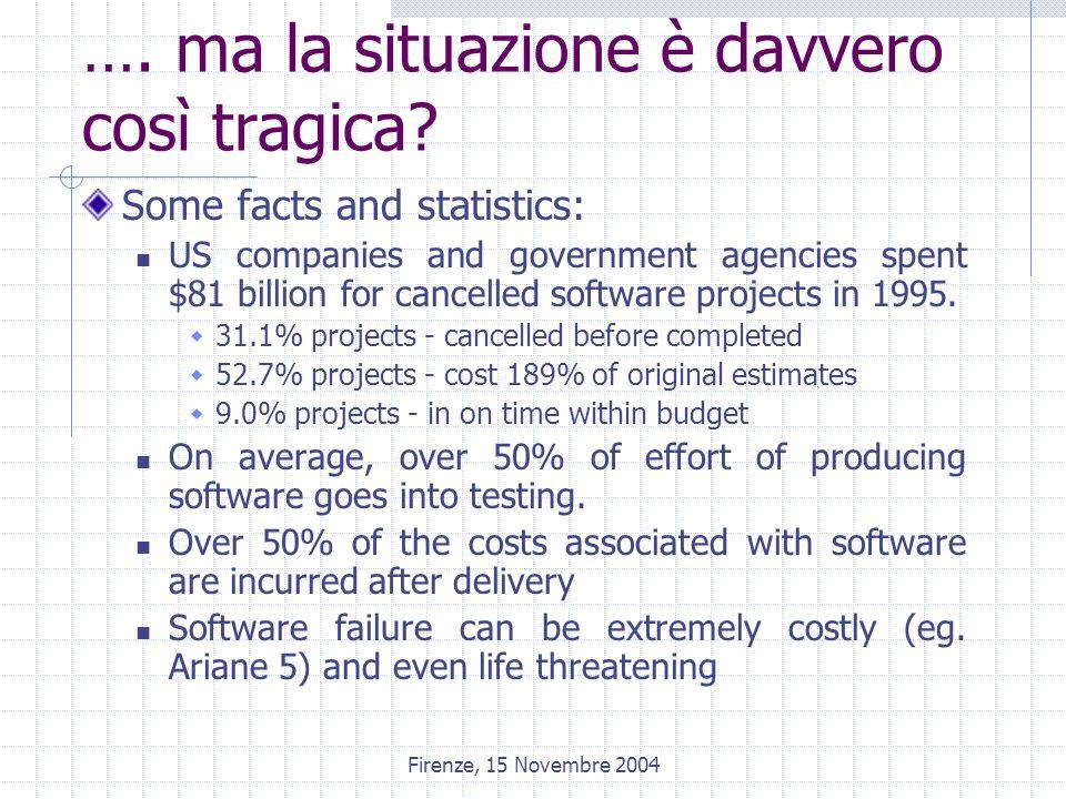 Firenze, 15 Novembre 2004 …. ma la situazione è davvero così tragica.