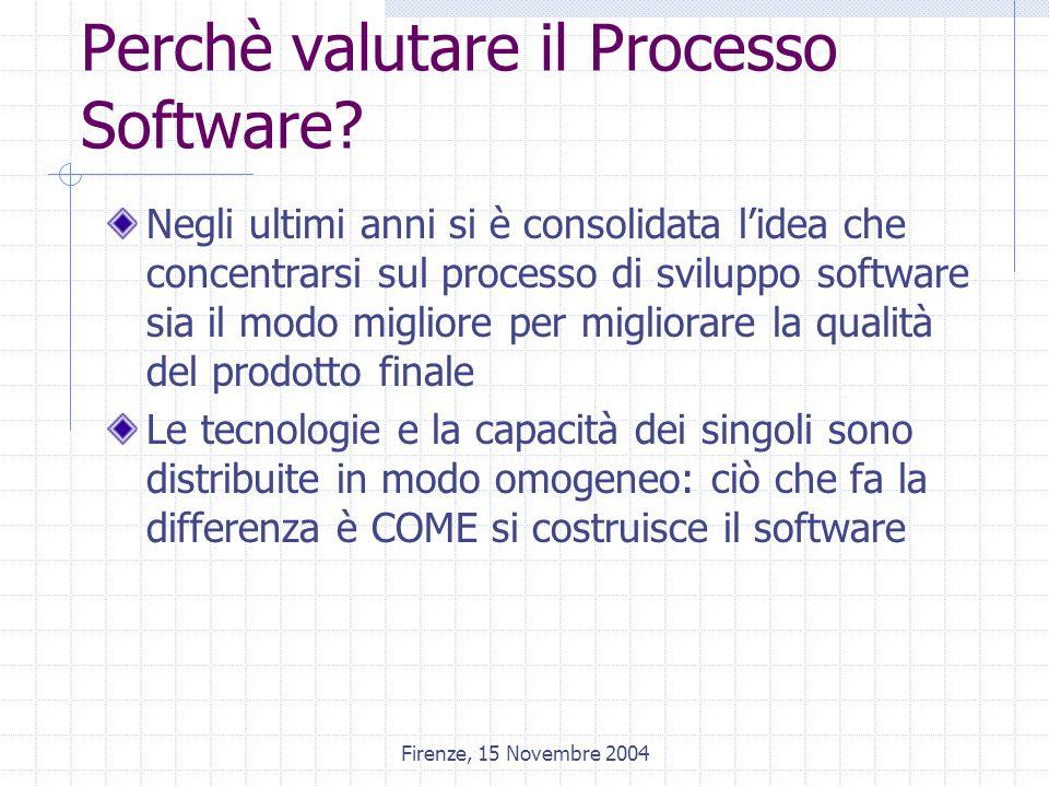 Firenze, 15 Novembre 2004 Perchè valutare il Processo Software? Negli ultimi anni si è consolidata l'idea che concentrarsi sul processo di sviluppo so