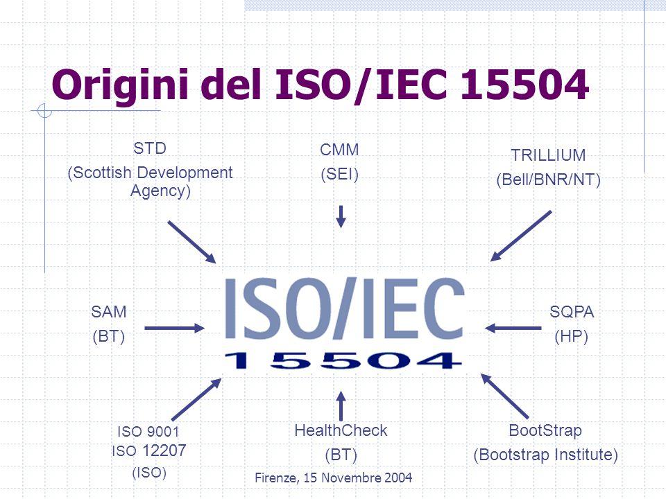 Firenze, 15 Novembre 2004 BootStrap (Bootstrap Institute) SQPA (HP) ISO 9001 ISO 12207 (ISO) TRILLIUM (Bell/BNR/NT) CMM (SEI) STD (Scottish Development Agency) SAM (BT) HealthCheck (BT) Origini del ISO/IEC 15504