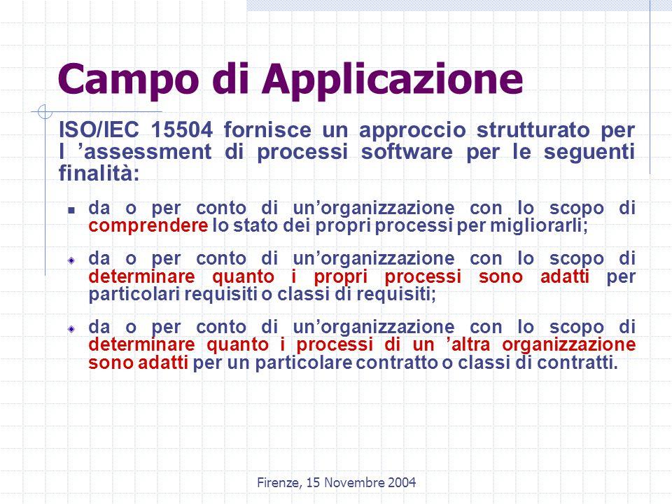 Firenze, 15 Novembre 2004 Campo di Applicazione ISO/IEC 15504 fornisce un approccio strutturato per l 'assessment di processi software per le seguenti finalità: da o per conto di un'organizzazione con lo scopo di comprendere lo stato dei propri processi per migliorarli; da o per conto di un'organizzazione con lo scopo di determinare quanto i propri processi sono adatti per particolari requisiti o classi di requisiti; da o per conto di un'organizzazione con lo scopo di determinare quanto i processi di un 'altra organizzazione sono adatti per un particolare contratto o classi di contratti.