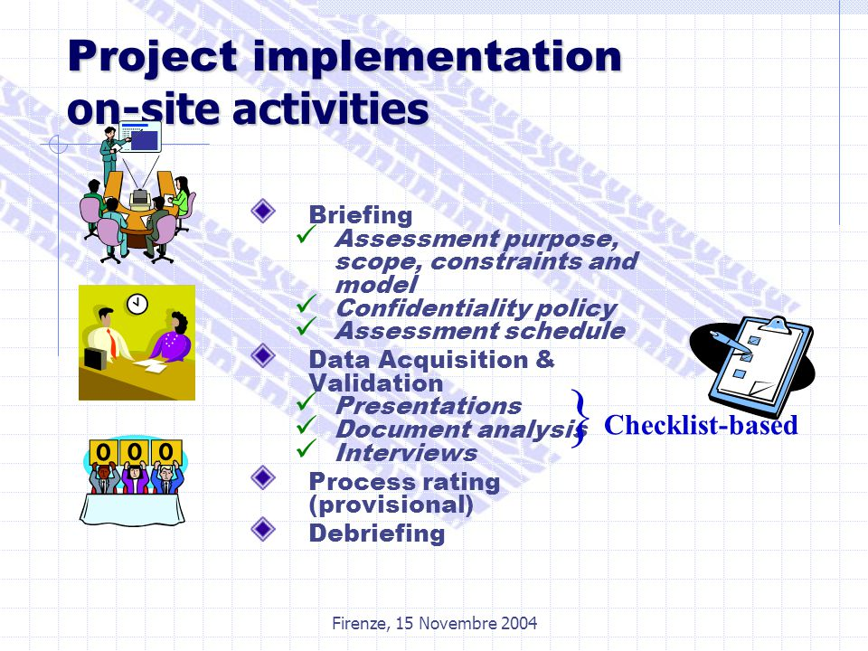 Firenze, 15 Novembre 2004 Project implementation on-site activities Briefing Assessment purpose, scope, constraints and model Confidentiality policy Assessment schedule Data Acquisition & Validation Presentations Document analysis Interviews Process rating (provisional) Debriefing } Checklist-based