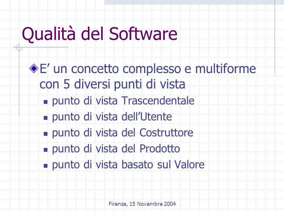 Firenze, 15 Novembre 2004 Qualità del Software E' un concetto complesso e multiforme con 5 diversi punti di vista punto di vista Trascendentale punto di vista dell'Utente punto di vista del Costruttore punto di vista del Prodotto punto di vista basato sul Valore