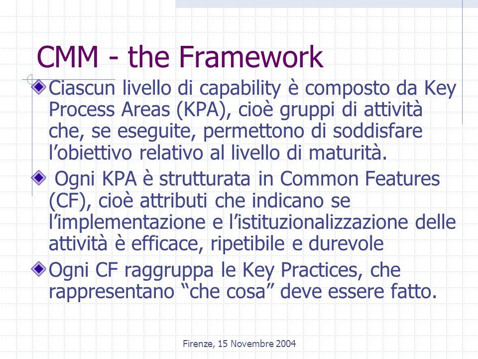 Firenze, 15 Novembre 2004 CMM - the Framework Ciascun livello di capability è composto da Key Process Areas (KPA), cioè gruppi di attività che, se eseguite, permettono di soddisfare l'obiettivo relativo al livello di maturità.