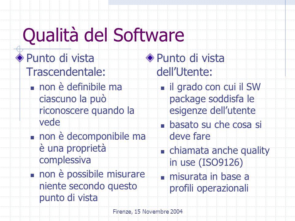 Firenze, 15 Novembre 2004 Qualità del Software Punto di vista Trascendentale: non è definibile ma ciascuno la può riconoscere quando la vede non è decomponibile ma è una proprietà complessiva non è possibile misurare niente secondo questo punto di vista Punto di vista dell'Utente: il grado con cui il SW package soddisfa le esigenze dell'utente basato su che cosa si deve fare chiamata anche quality in use (ISO9126) misurata in base a profili operazionali