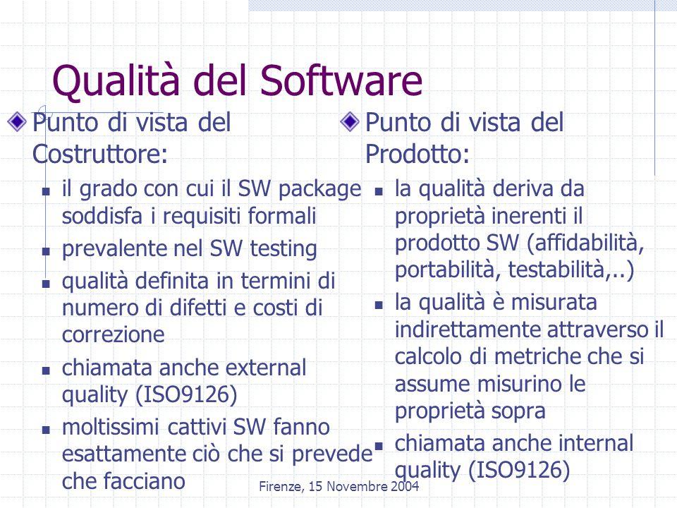 Firenze, 15 Novembre 2004 Qualità del Software Punto di vista del Costruttore: il grado con cui il SW package soddisfa i requisiti formali prevalente nel SW testing qualità definita in termini di numero di difetti e costi di correzione chiamata anche external quality (ISO9126) moltissimi cattivi SW fanno esattamente ciò che si prevede che facciano Punto di vista del Prodotto: la qualità deriva da proprietà inerenti il prodotto SW (affidabilità, portabilità, testabilità,..) la qualità è misurata indirettamente attraverso il calcolo di metriche che si assume misurino le proprietà sopra chiamata anche internal quality (ISO9126)