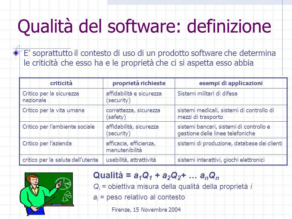 Firenze, 15 Novembre 2004 Qualità del software: definizione E' soprattutto il contesto di uso di un prodotto software che determina le criticità che e
