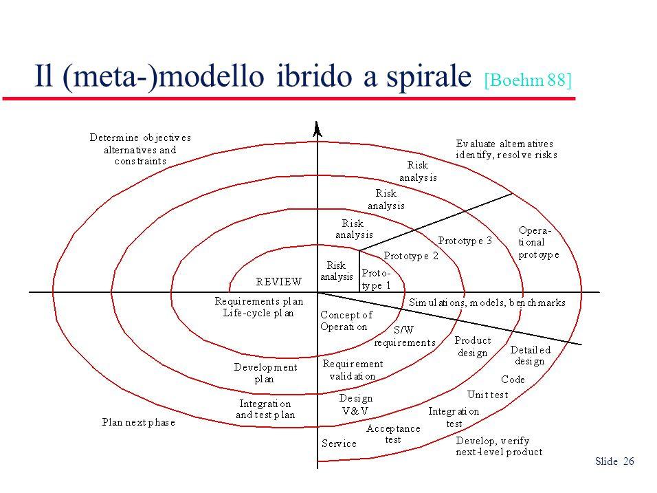 Slide 26 Il (meta-)modello ibrido a spirale [Boehm 88]