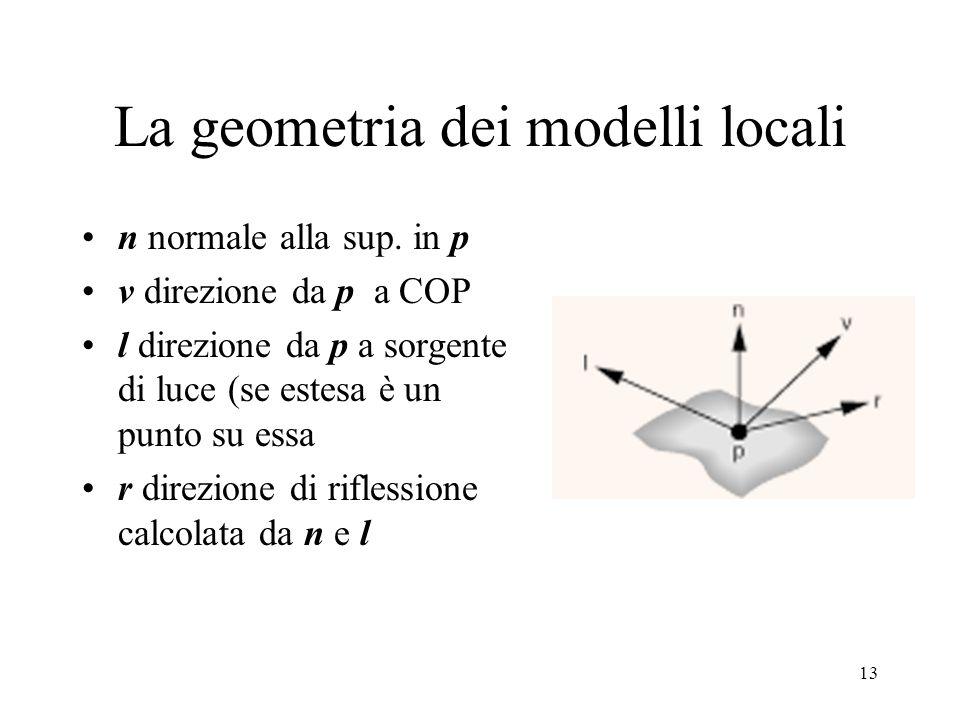 13 La geometria dei modelli locali n normale alla sup.