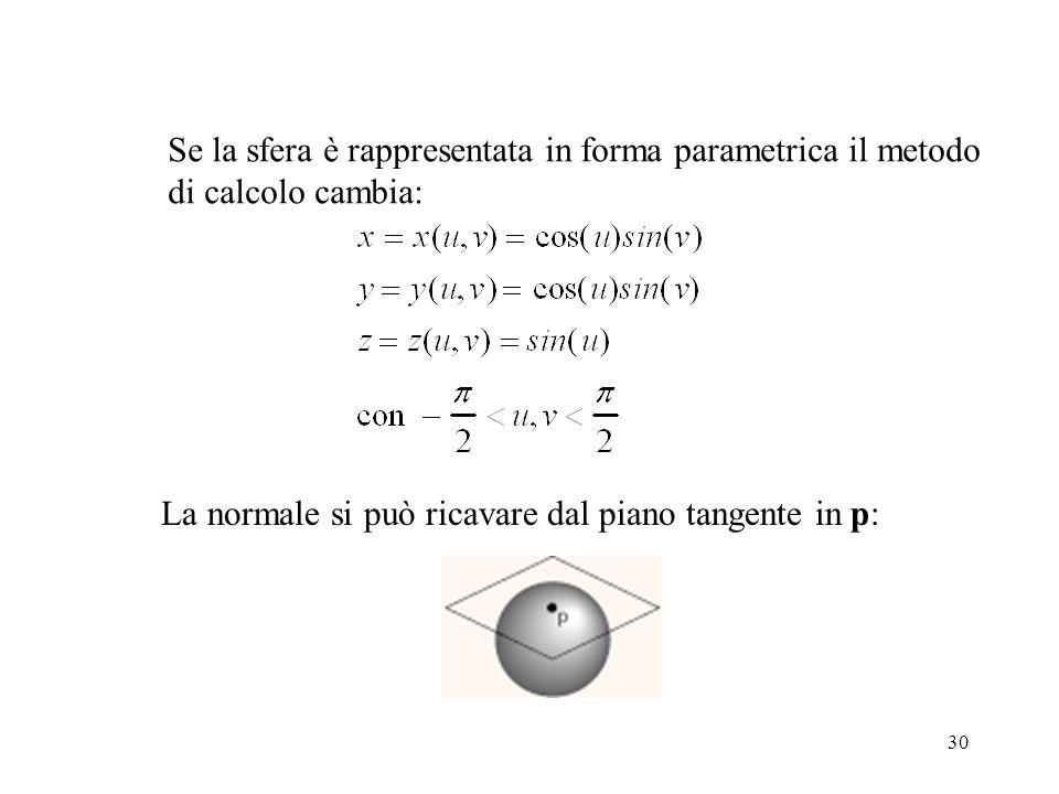 30 Se la sfera è rappresentata in forma parametrica il metodo di calcolo cambia: La normale si può ricavare dal piano tangente in p: