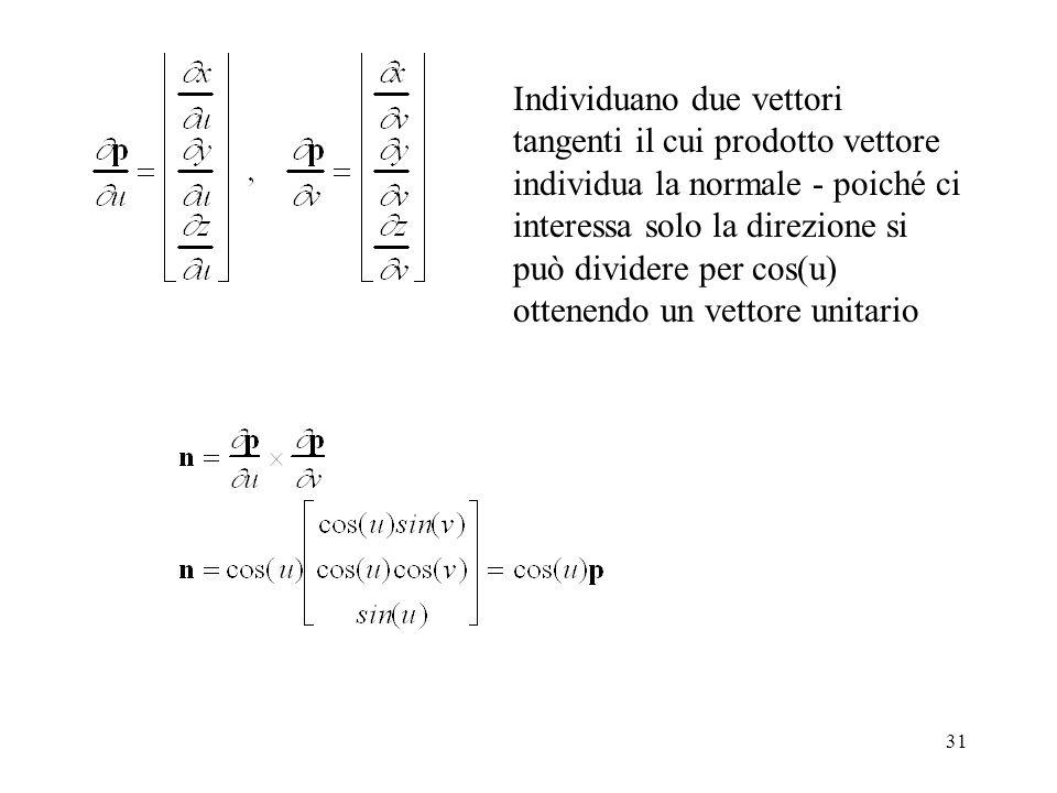 31 Individuano due vettori tangenti il cui prodotto vettore individua la normale - poiché ci interessa solo la direzione si può dividere per cos(u) ottenendo un vettore unitario