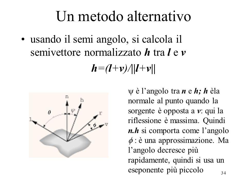 34 Un metodo alternativo usando il semi angolo, si calcola il semivettore normalizzato h tra l e v h=(l+v)/||l+v||    è l'angolo tra n e h; h èla normale al punto quando la sorgente è opposta a v: qui la riflessione è massima.
