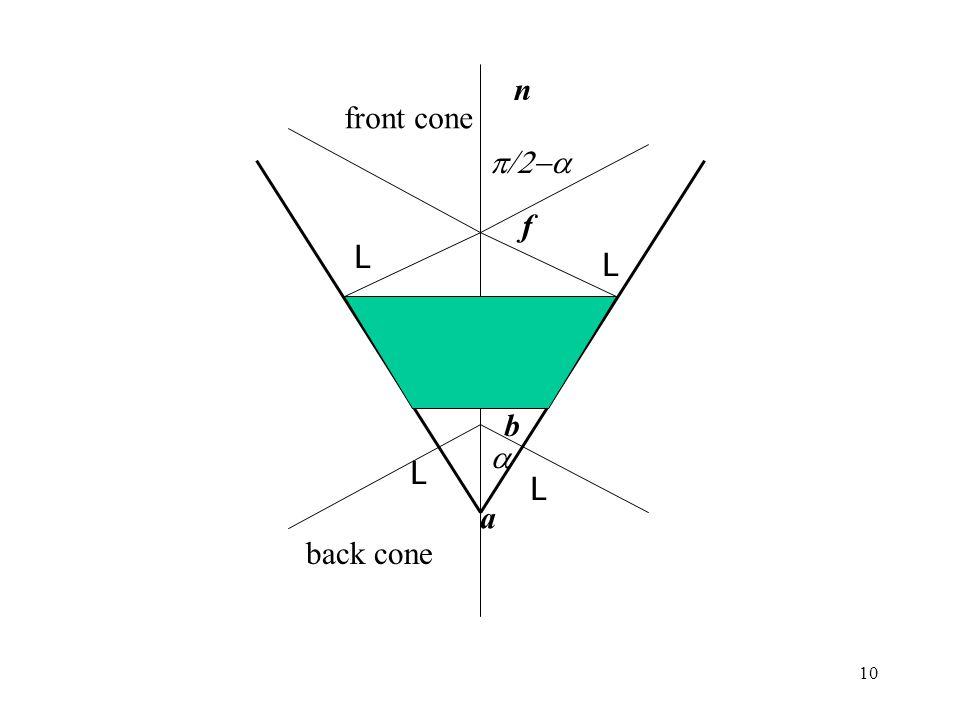 10 b f   L L L L front cone back cone a n