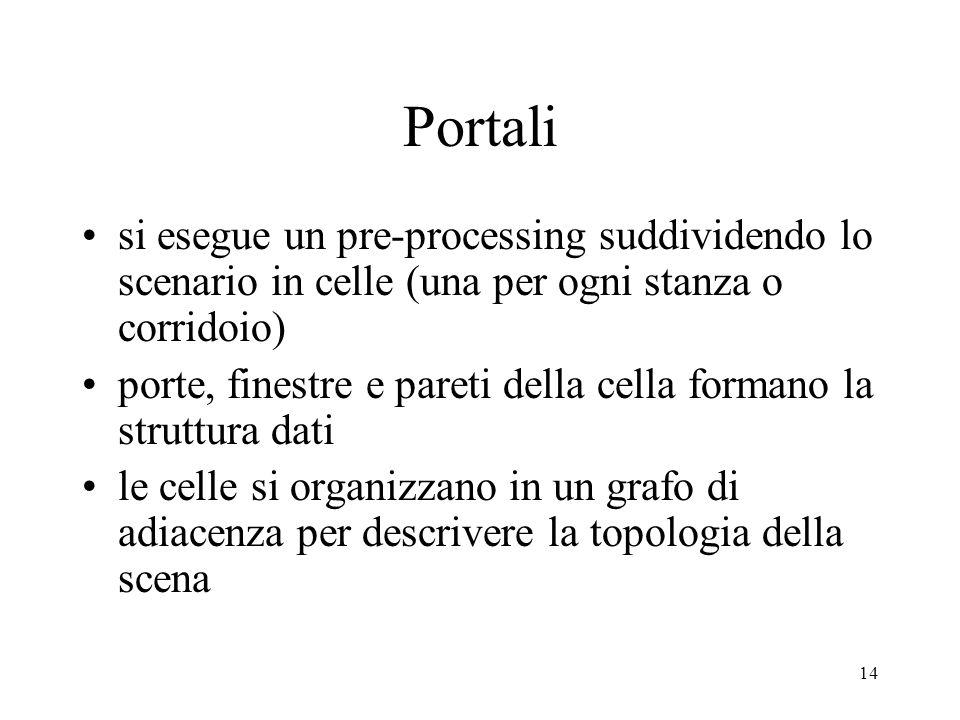 14 Portali si esegue un pre-processing suddividendo lo scenario in celle (una per ogni stanza o corridoio) porte, finestre e pareti della cella forman