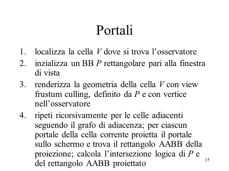 15 Portali 1.localizza la cella V dove si trova l'osservatore 2.inzializza un BB P rettangolare pari alla finestra di vista 3.renderizza la geometria