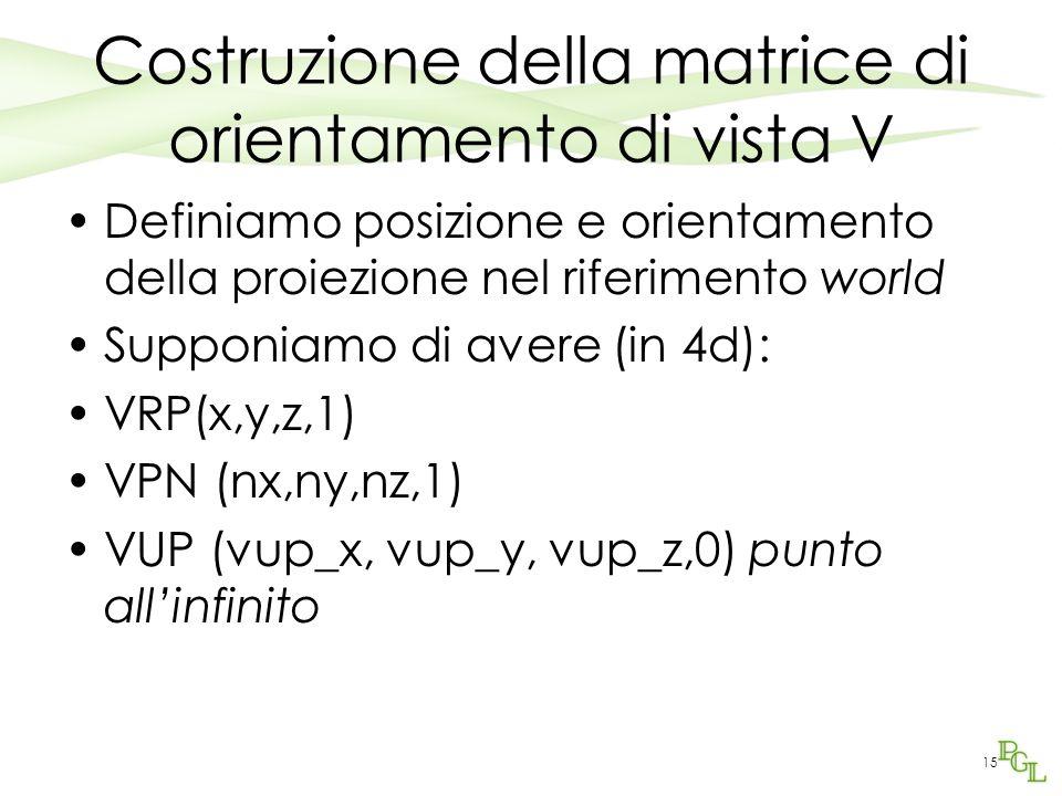 15 Costruzione della matrice di orientamento di vista V Definiamo posizione e orientamento della proiezione nel riferimento world Supponiamo di avere
