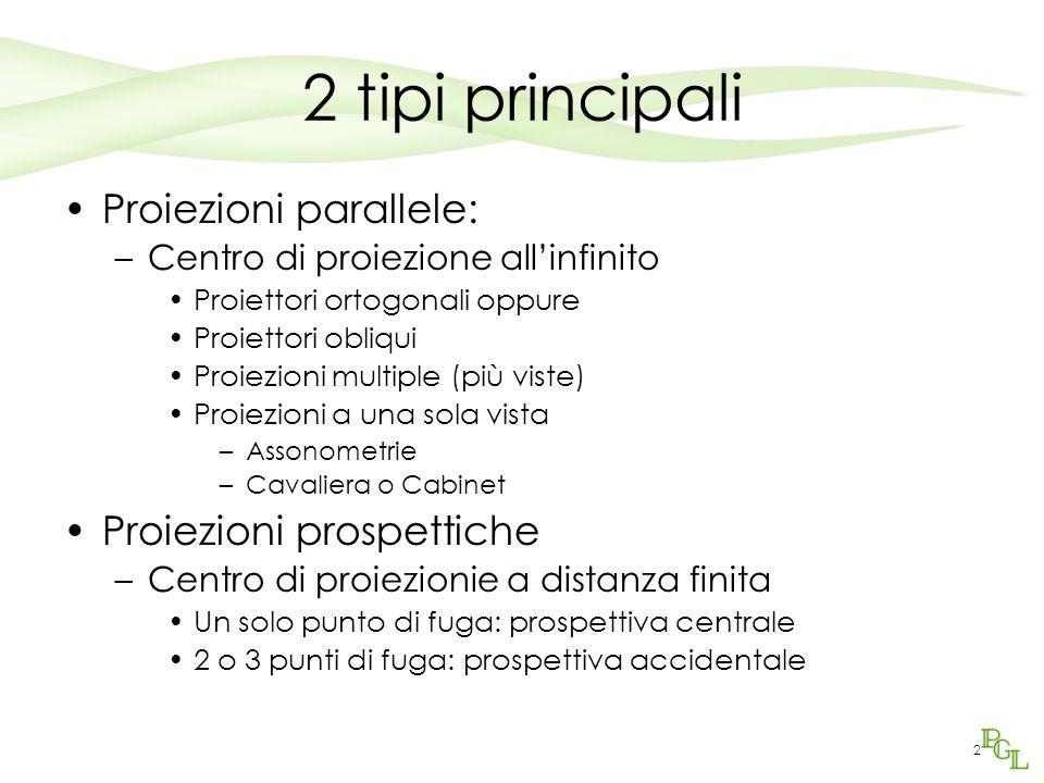 2 2 tipi principali Proiezioni parallele: –Centro di proiezione all'infinito Proiettori ortogonali oppure Proiettori obliqui Proiezioni multiple (più