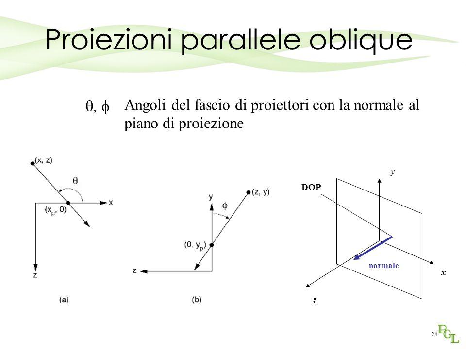 24 Proiezioni parallele oblique  Angoli del fascio di proiettori con la normale al piano di proiezione DOP y x z normale
