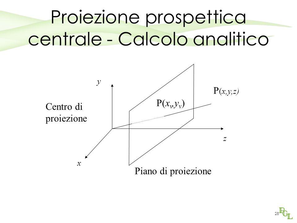 28 z x y P (x,y,z) P(x v,y v ) Piano di proiezione Proiezione prospettica centrale - Calcolo analitico Centro di proiezione