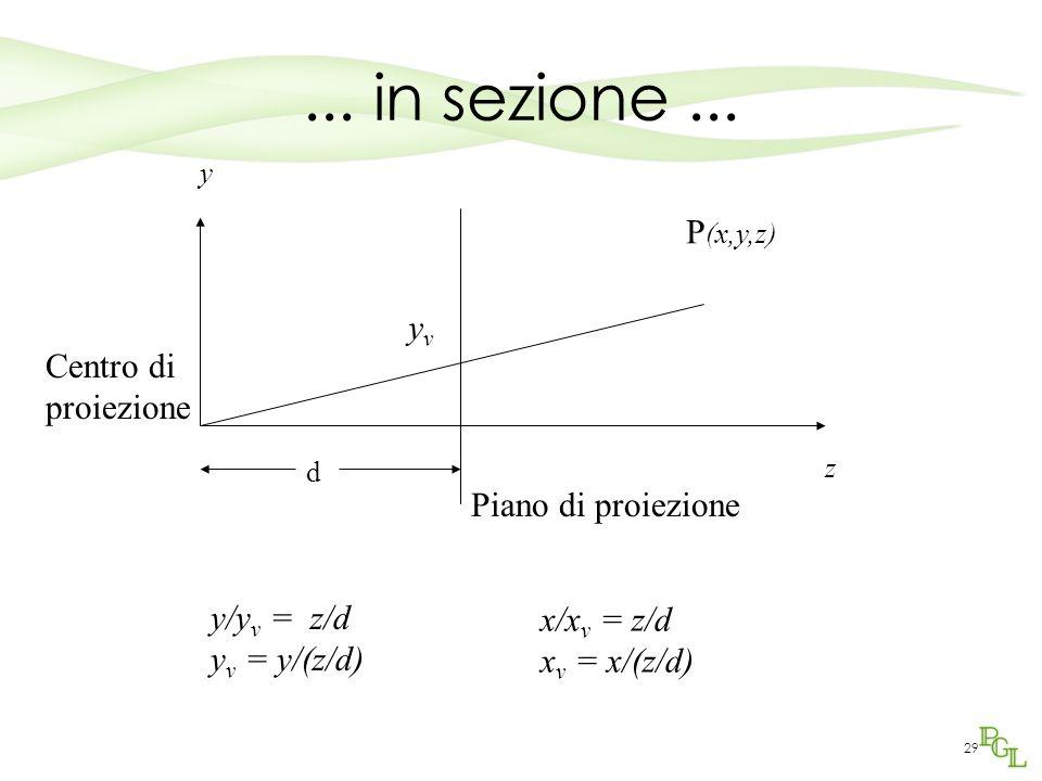 29 z y Piano di proiezione d P (x,y,z) yvyv y/y v = z/d y v = y/(z/d) x/x v = z/d x v = x/(z/d)... in sezione... Centro di proiezione