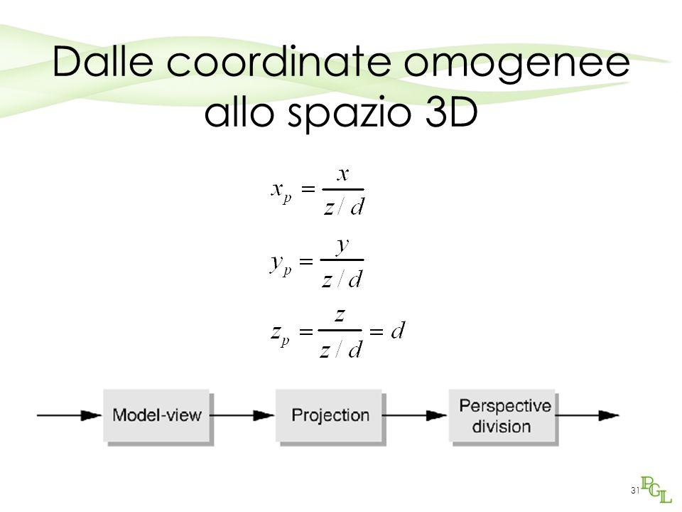 31 Dalle coordinate omogenee allo spazio 3D