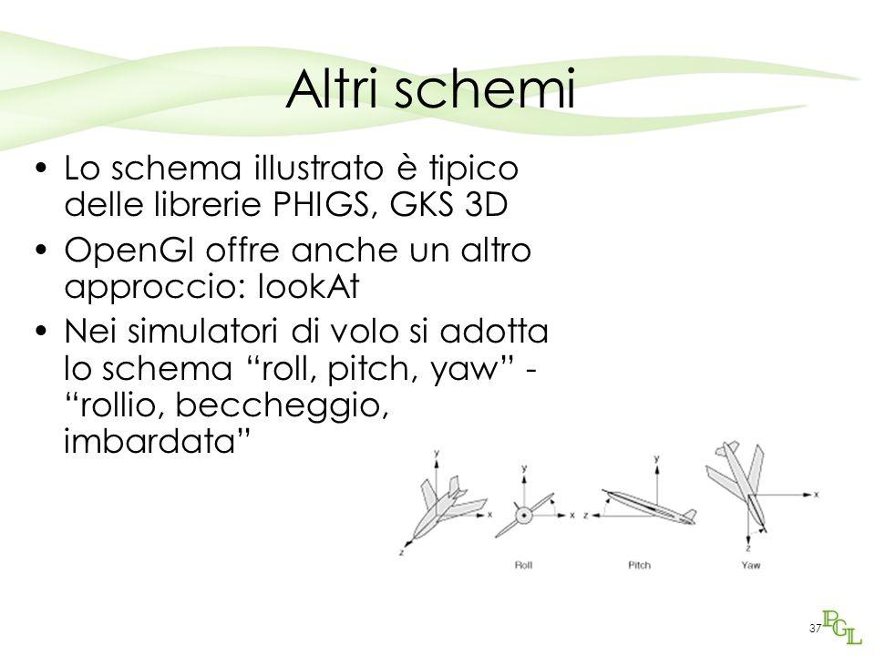 37 Altri schemi Lo schema illustrato è tipico delle librerie PHIGS, GKS 3D OpenGl offre anche un altro approccio: lookAt Nei simulatori di volo si ado