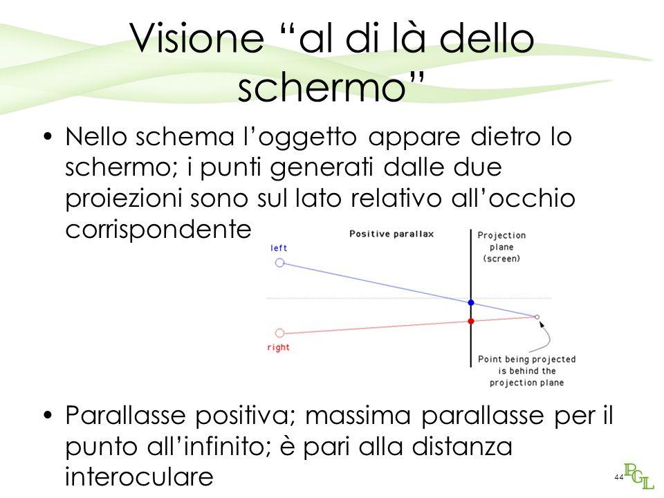 """Visione """"al di là dello schermo"""" Nello schema l'oggetto appare dietro lo schermo; i punti generati dalle due proiezioni sono sul lato relativo all'occ"""