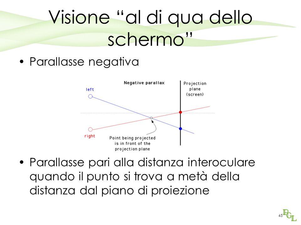 """Visione """"al di qua dello schermo"""" Parallasse negativa Parallasse pari alla distanza interoculare quando il punto si trova a metà della distanza dal pi"""