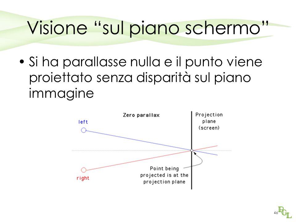 """Visione """"sul piano schermo"""" Si ha parallasse nulla e il punto viene proiettato senza disparità sul piano immagine 46"""