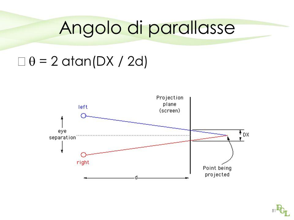 Angolo di parallasse  = 2 atan(DX / 2d) 51
