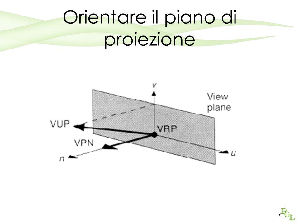 Parametri Il grado di effetto stereo dipende dalla distanza del centro di proiezione dal piano e dalla separazione In generale un buon effetto non faticoso richiede separazione pari a 1/20 della distanza dal piano Inoltre occorre evitare che la parallasse superi la distanza interoculare 50