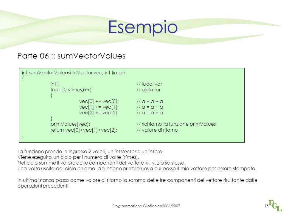 Programmazione Grafica aa2006/200715 Esempio Parte 06 :: sumVectorValues La funzione prende in ingresso 2 valori, un intVector e un intero.
