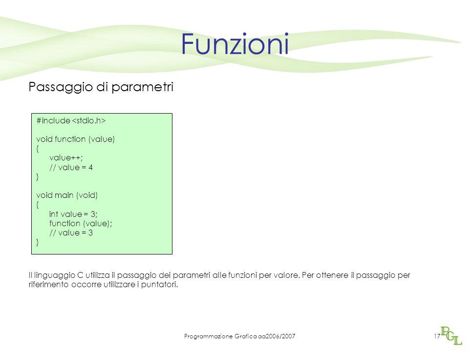 Programmazione Grafica aa2006/200717 Funzioni Passaggio di parametri Il linguaggio C utilizza il passaggio dei parametri alle funzioni per valore.