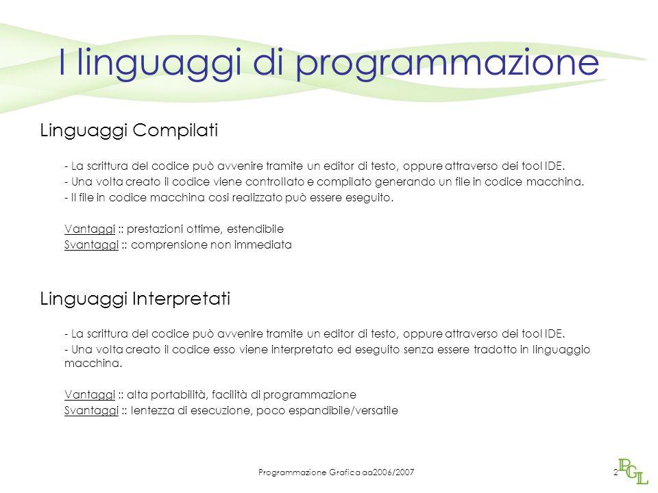 Programmazione Grafica aa2006/20073 Il linguaggio C Caratteristiche - Linguaggio Compilato - Dimensioni codice/eseguibile ridotte - Efficienza di esecuzione dei programmi - Multi-platform - E' un linguaggio di alto/basso livello - Allocazione dinamica della memoria - Estensione ad oggetti -> C++ Perchè lo abbiamo scelto.
