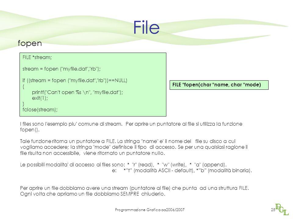 Programmazione Grafica aa2006/200725 File fopen I files sono l esempio piu comune di stream.