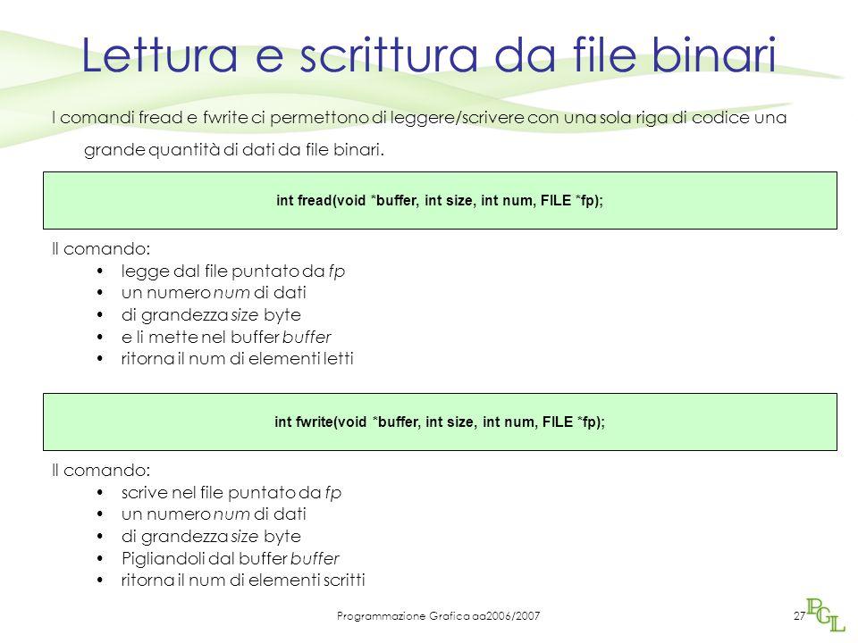 Programmazione Grafica aa2006/200727 Lettura e scrittura da file binari I comandi fread e fwrite ci permettono di leggere/scrivere con una sola riga di codice una grande quantità di dati da file binari.